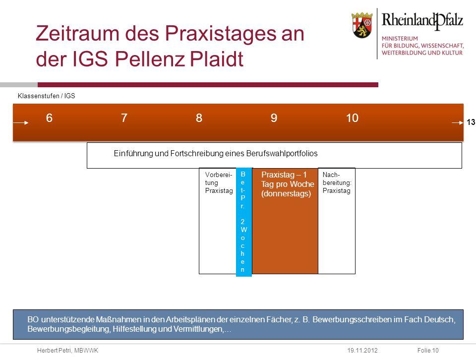 Zeitraum des Praxistages an der IGS Pellenz Plaidt