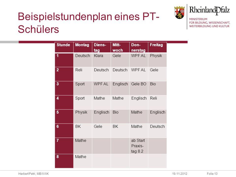 Beispielstundenplan eines PT-Schülers