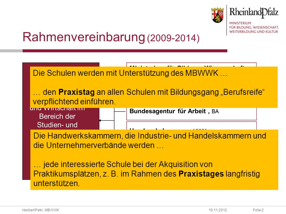Rahmenvereinbarung (2009-2014)