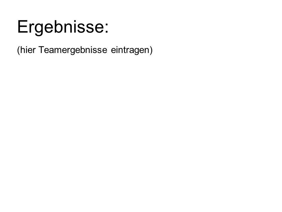Ergebnisse: (hier Teamergebnisse eintragen)