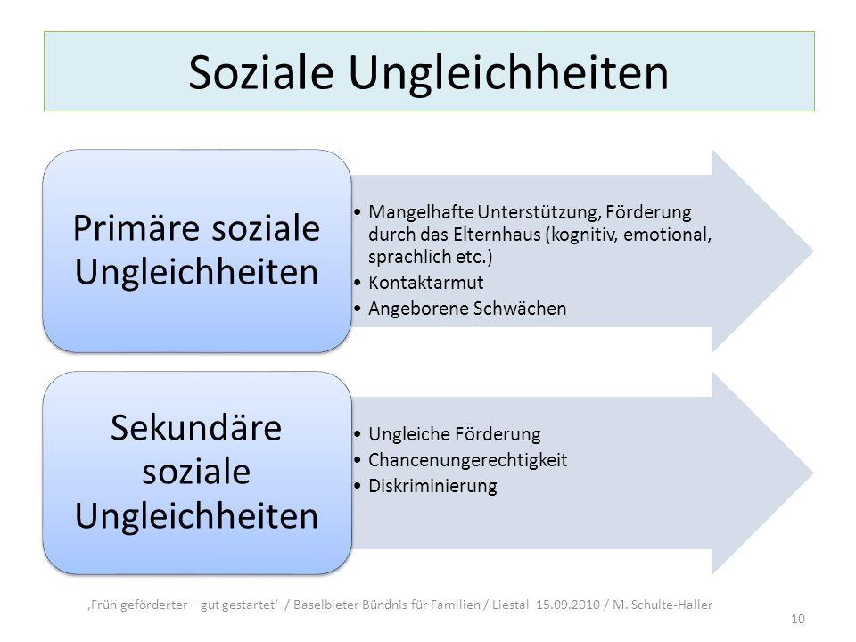 Soziale Ungleichheiten
