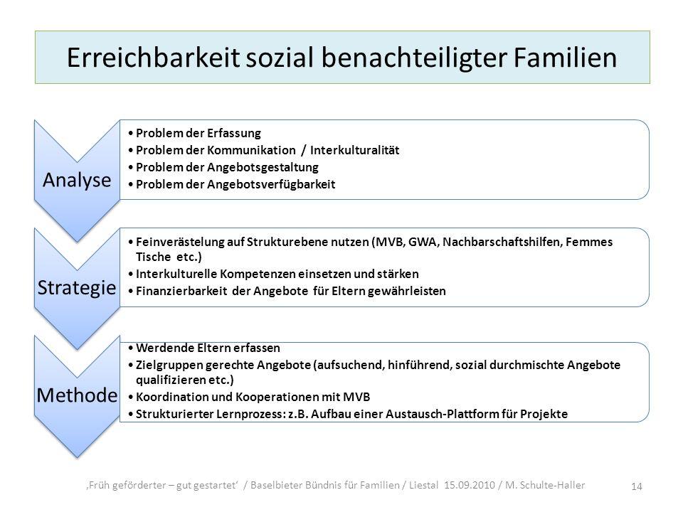 Erreichbarkeit sozial benachteiligter Familien