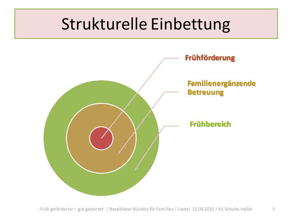 Strukturelle Einbettung