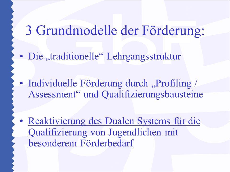 3 Grundmodelle der Förderung: