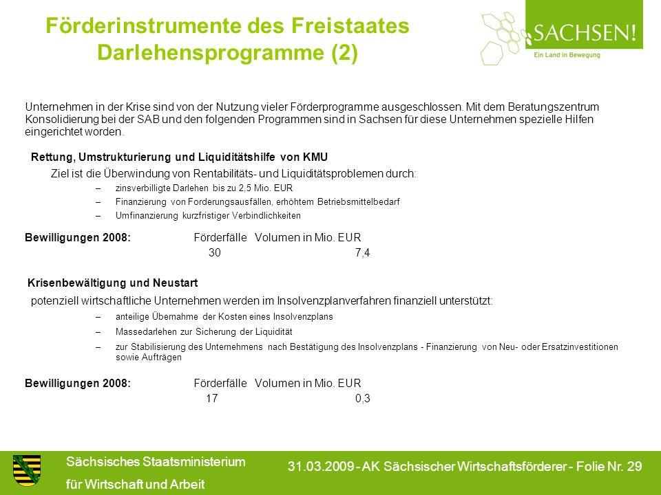 Förderinstrumente des Freistaates Darlehensprogramme (2)