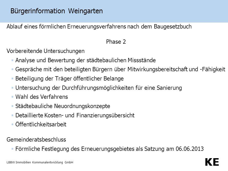 Bürgerinformation Weingarten