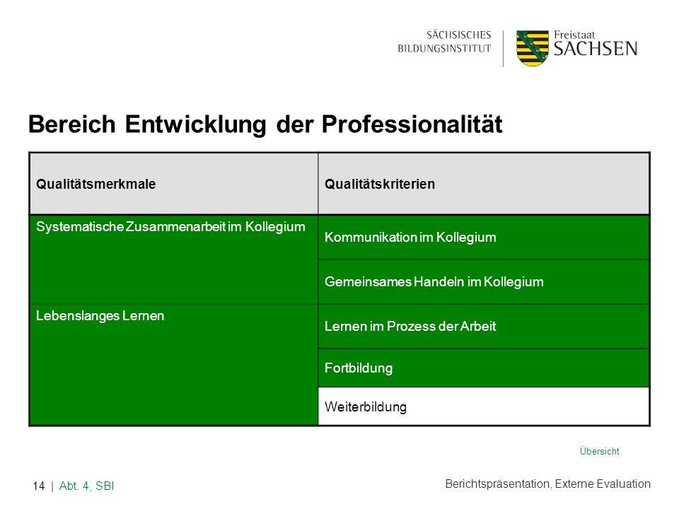 Bereich Entwicklung der Professionalität