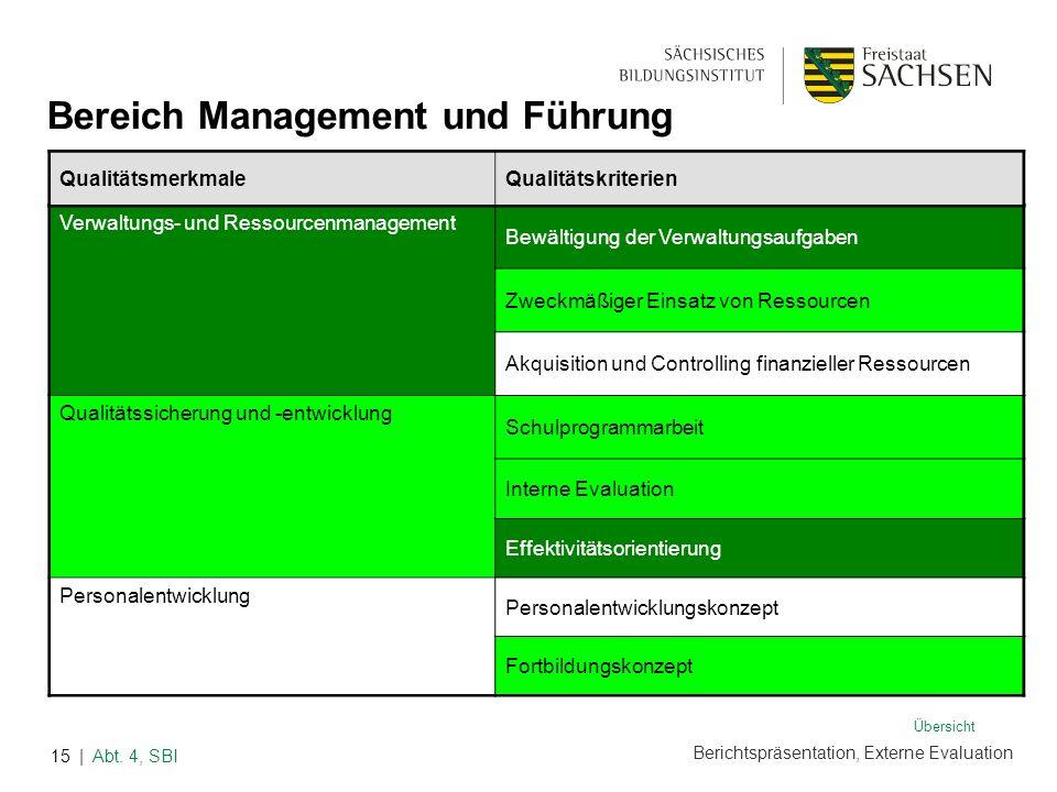 Bereich Management und Führung