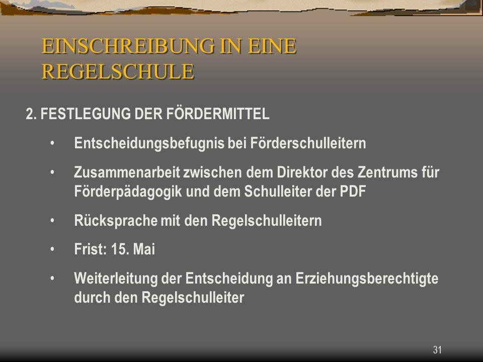 EINSCHREIBUNG IN EINE REGELSCHULE