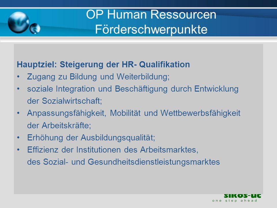 OP Human Ressourcen Förderschwerpunkte