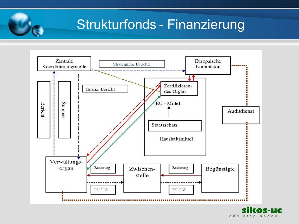 Strukturfonds - Finanzierung