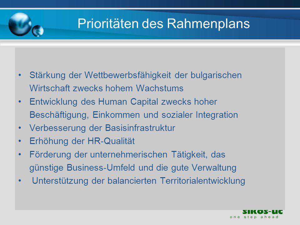 Prioritäten des Rahmenplans