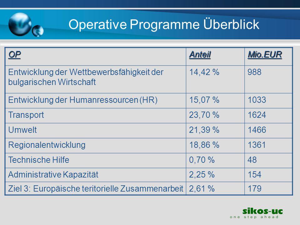 Operative Programme Überblick