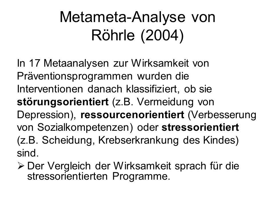 Metameta-Analyse von Röhrle (2004)