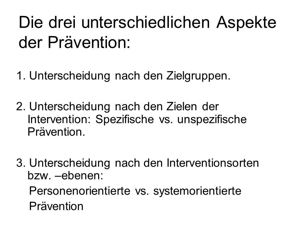 Die drei unterschiedlichen Aspekte der Prävention: