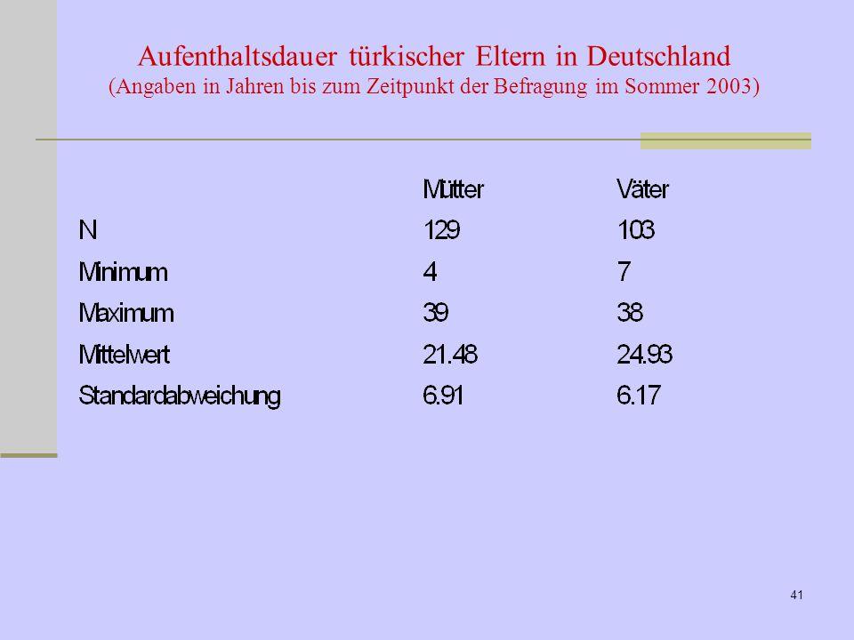 Aufenthaltsdauer türkischer Eltern in Deutschland (Angaben in Jahren bis zum Zeitpunkt der Befragung im Sommer 2003)