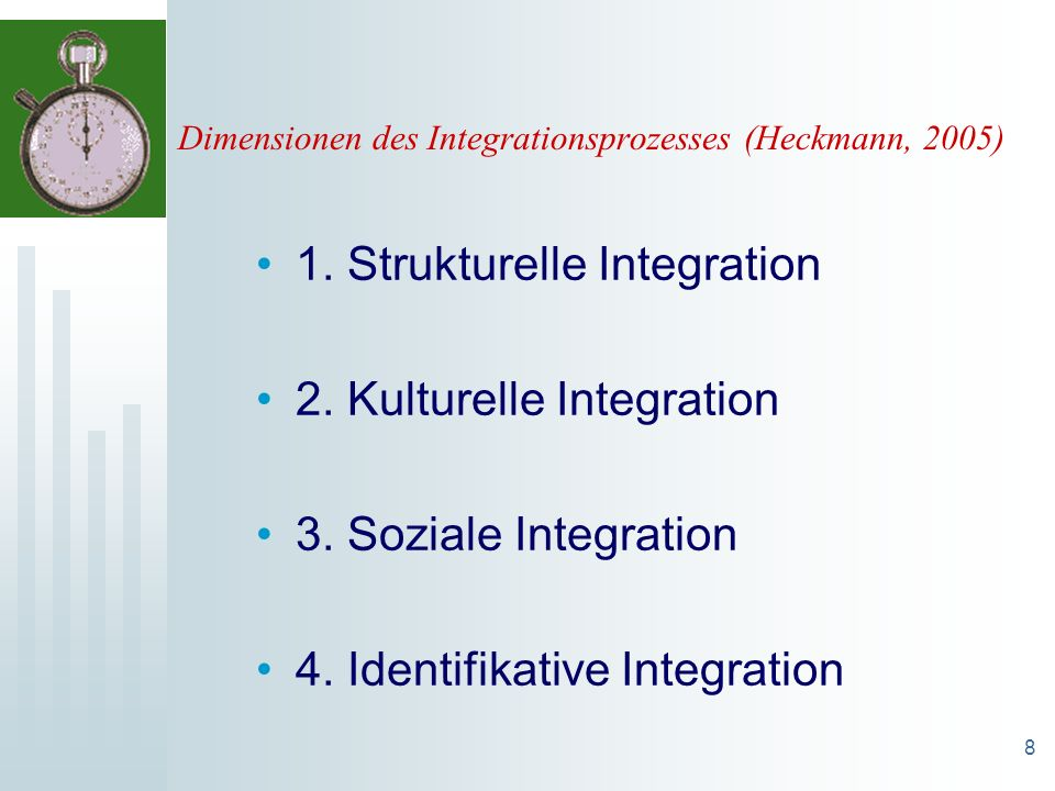 Dimensionen des Integrationsprozesses (Heckmann, 2005)