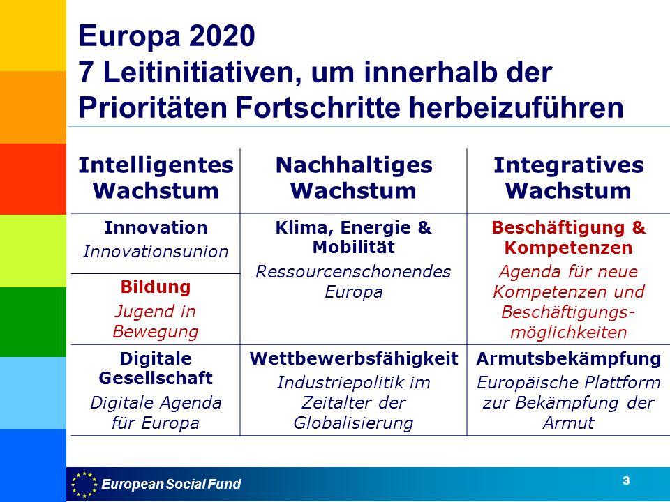 Europa 2020 7 Leitinitiativen, um innerhalb der Prioritäten Fortschritte herbeizuführen