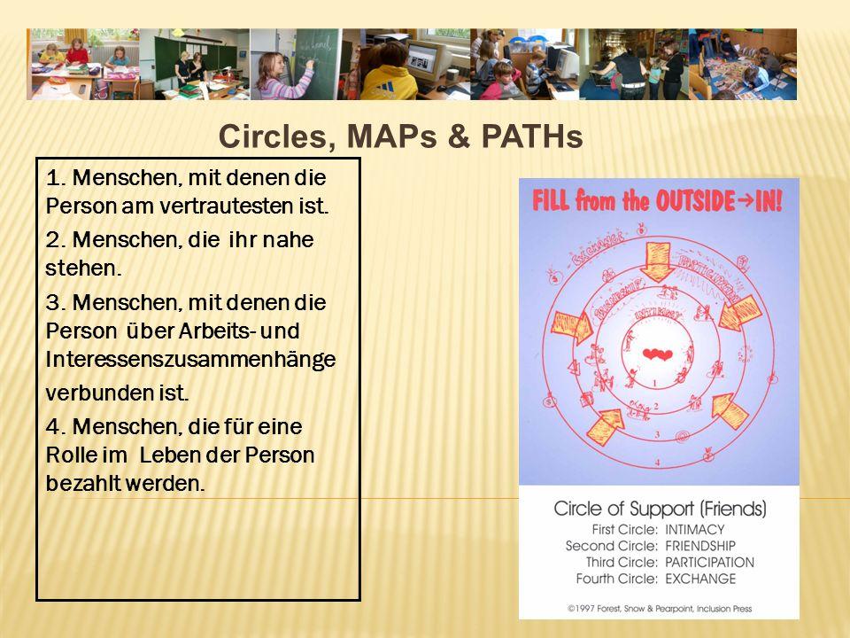 Circles, MAPs & PATHs 1. Menschen, mit denen die Person am vertrautesten ist. 2. Menschen, die ihr nahe stehen.