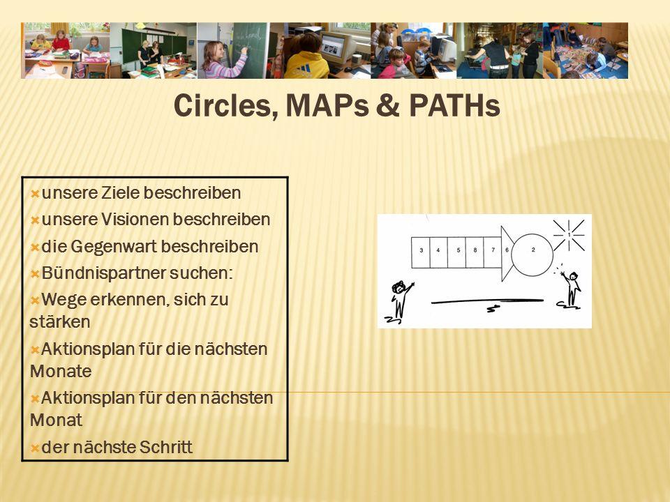 Circles, MAPs & PATHs unsere Ziele beschreiben