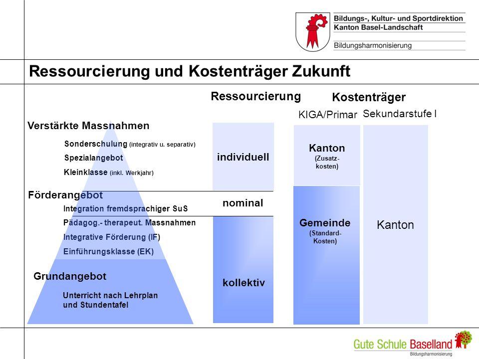 Ressourcierung und Kostenträger Zukunft