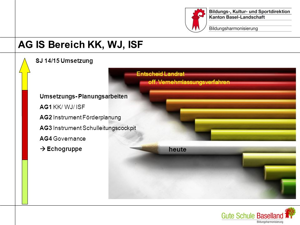 AG IS Bereich KK, WJ, ISF heute SJ 14/15 Umsetzung Entscheid Landrat