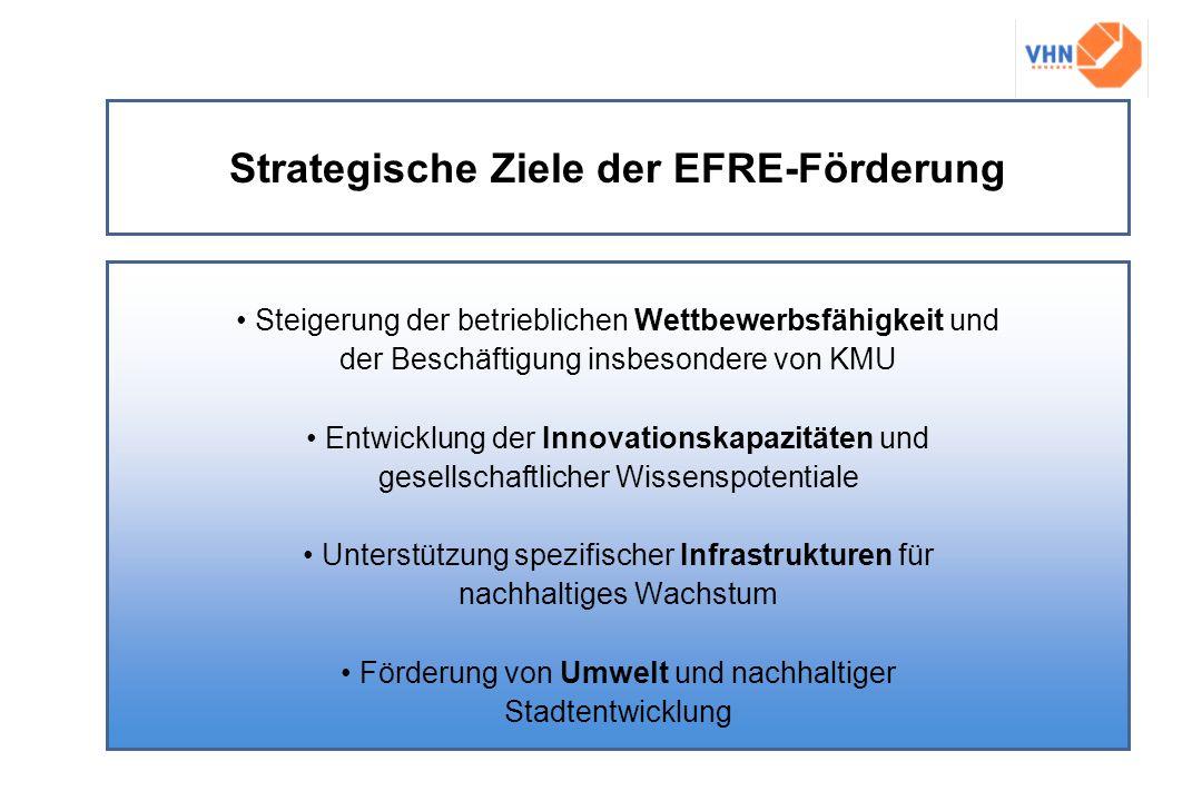 Strategische Ziele der EFRE-Förderung