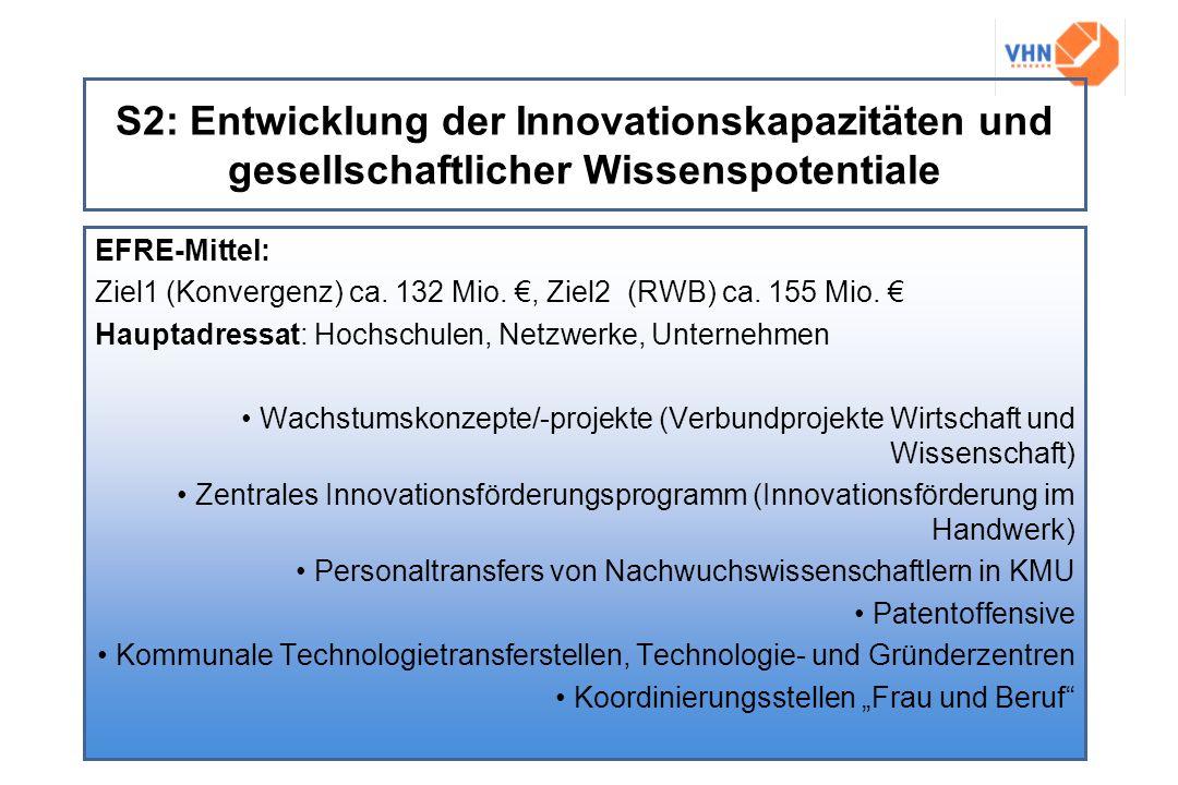 S2: Entwicklung der Innovationskapazitäten und gesellschaftlicher Wissenspotentiale