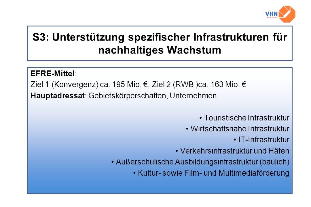 S3: Unterstützung spezifischer Infrastrukturen für nachhaltiges Wachstum