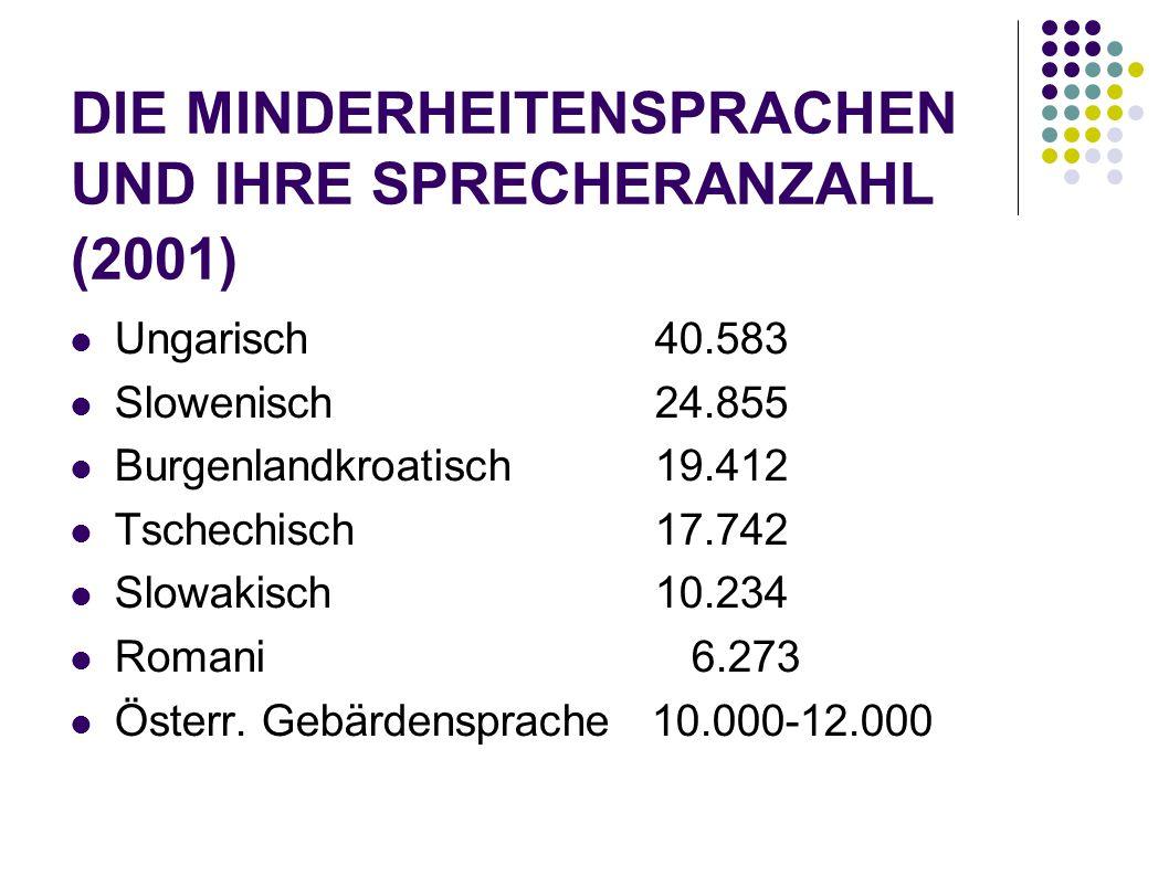 DIE MINDERHEITENSPRACHEN UND IHRE SPRECHERANZAHL (2001)
