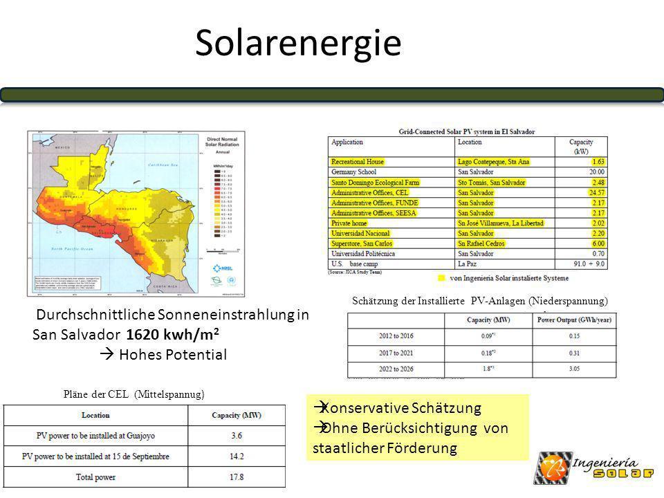 Solarenergie Durchschnittliche Sonneneinstrahlung in