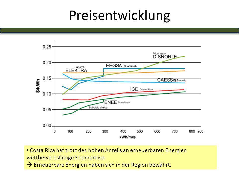 Preisentwicklung Costa Rica hat trotz des hohen Anteils an erneuerbaren Energien wettbewerbsfähige Strompreise.