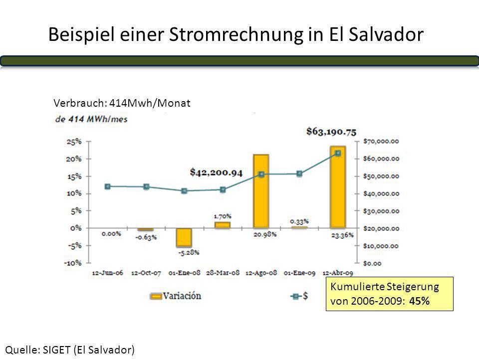Beispiel einer Stromrechnung in El Salvador