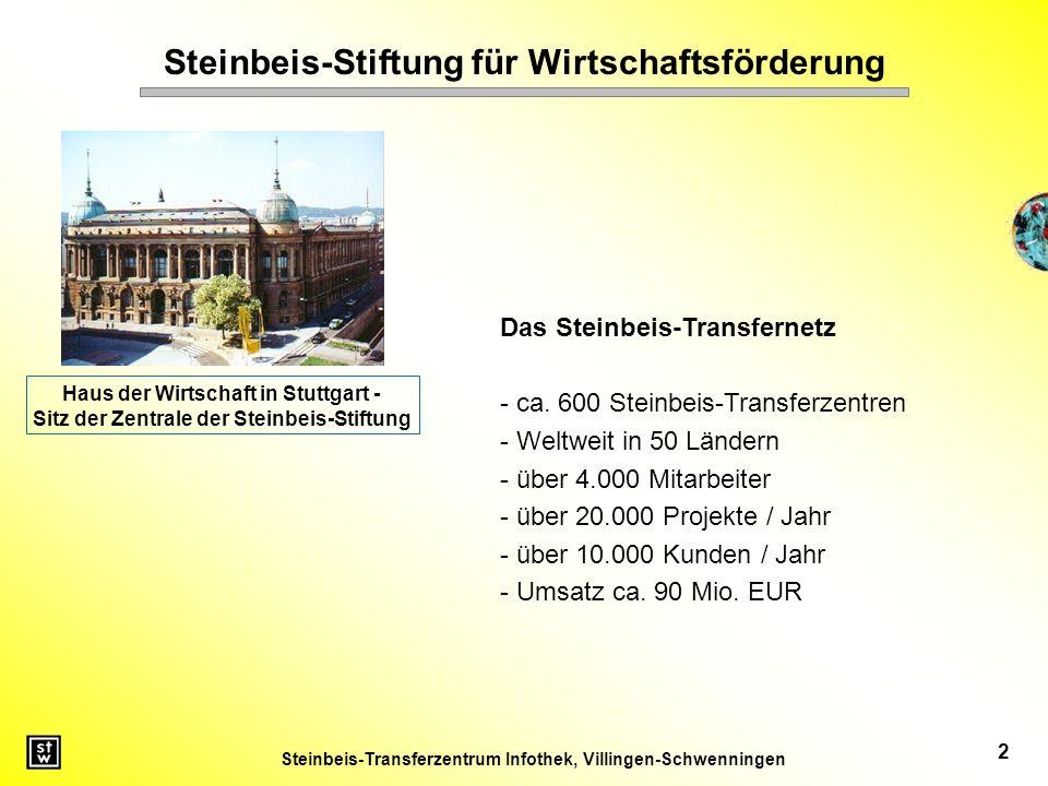 Steinbeis-Stiftung für Wirtschaftsförderung