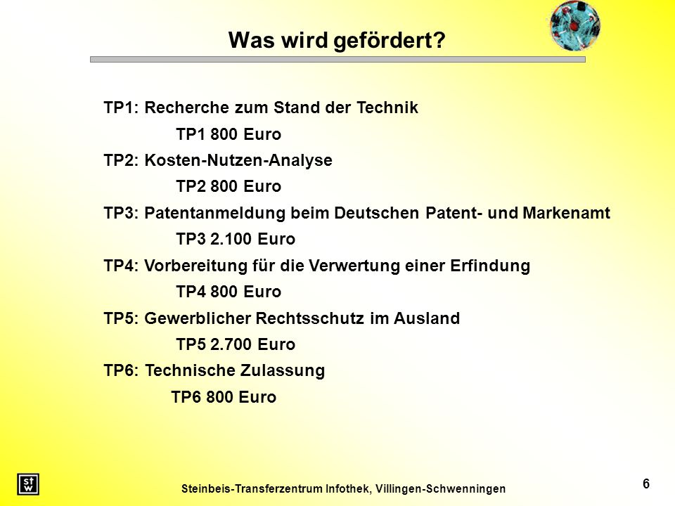 Was wird gefördert TP1: Recherche zum Stand der Technik TP1 800 Euro