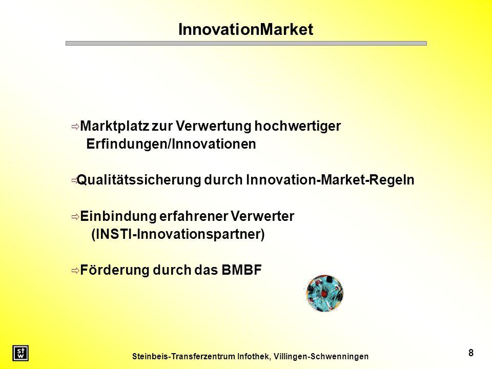 InnovationMarket Marktplatz zur Verwertung hochwertiger