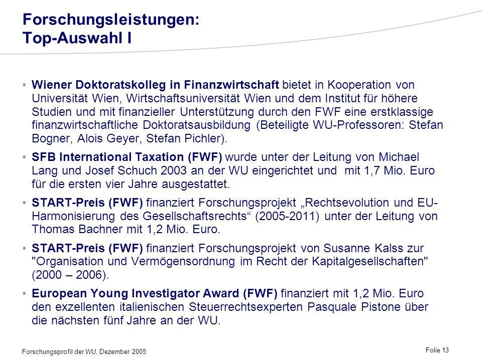 Forschungsleistungen: Top-Auswahl I