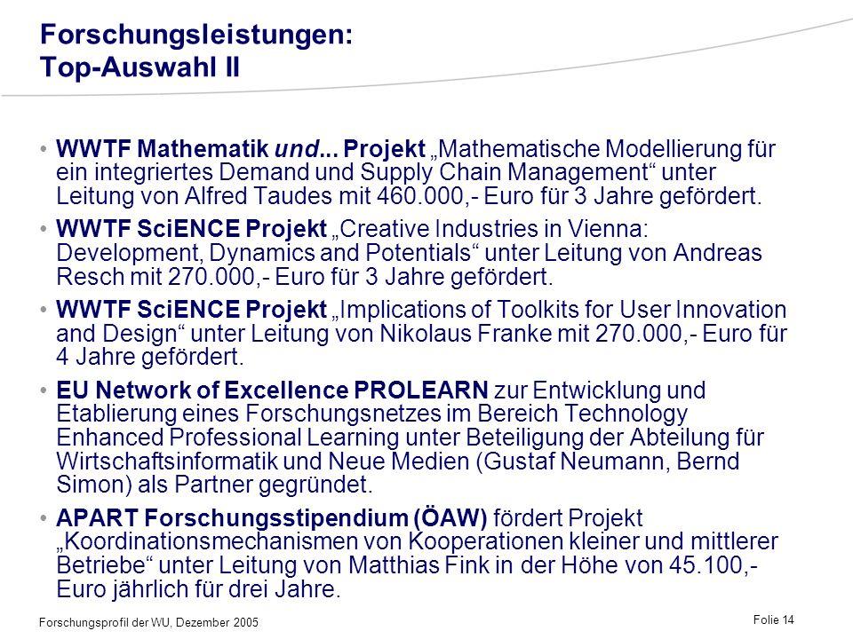 Forschungsleistungen: Top-Auswahl II