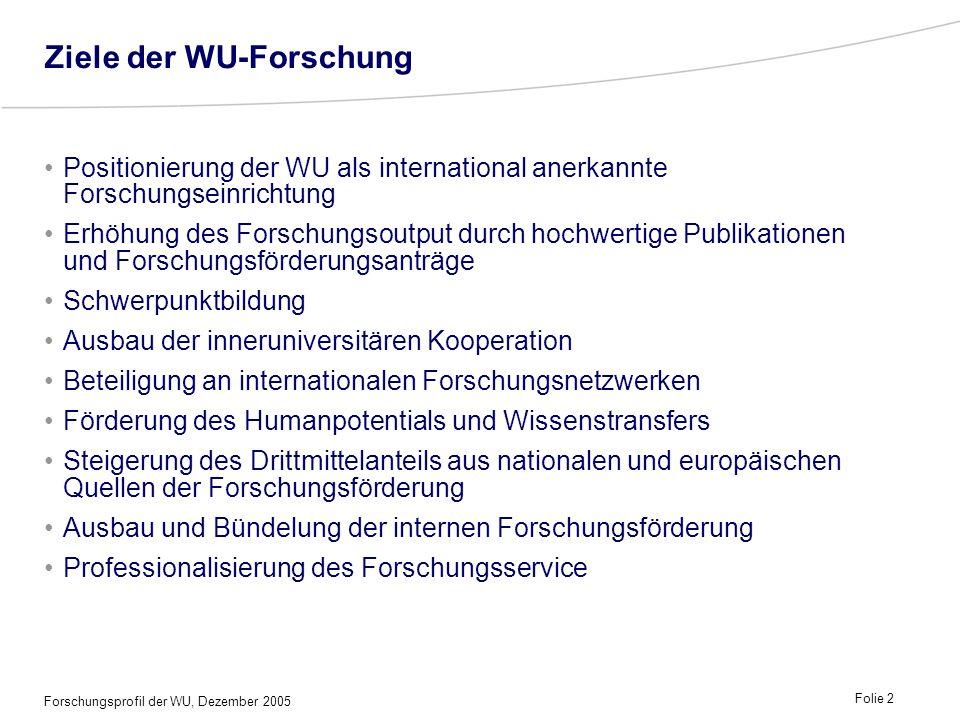 Ziele der WU-Forschung