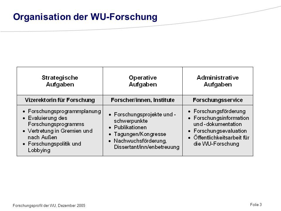 Organisation der WU-Forschung