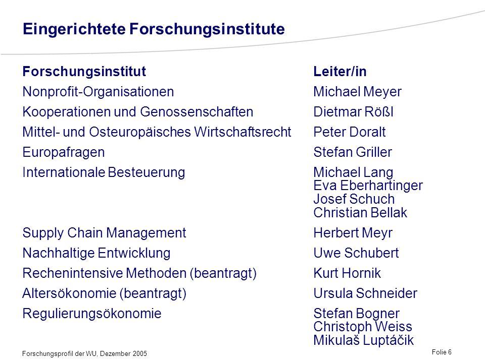 Eingerichtete Forschungsinstitute