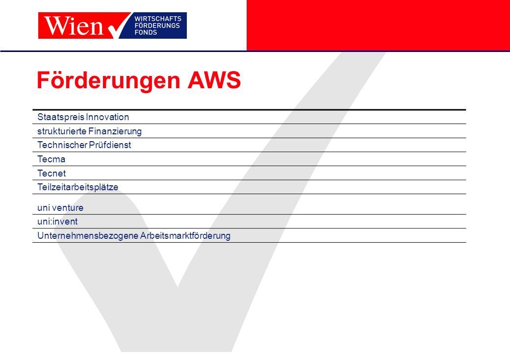 Förderungen AWS Staatspreis Innovation strukturierte Finanzierung
