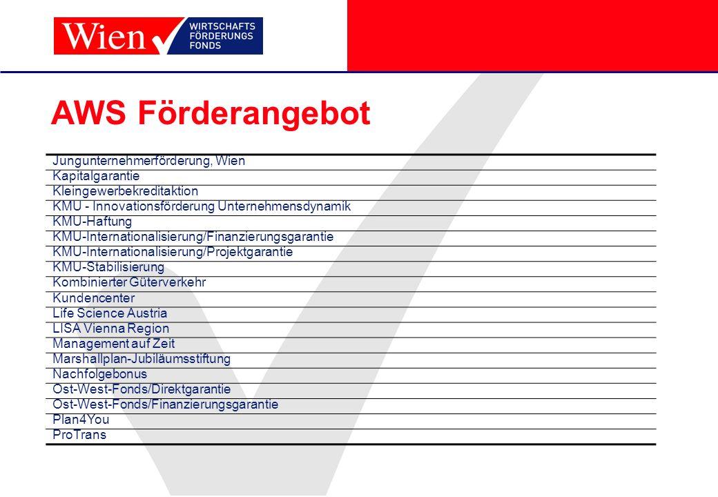 AWS Förderangebot Jungunternehmerförderung, Wien Kapitalgarantie