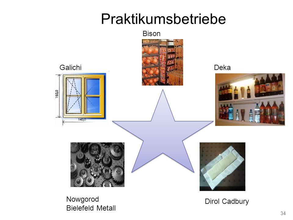 Praktikumsbetriebe Bison Galichi Deka Nowgorod Bielefeld Metall