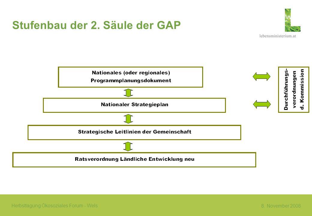 Stufenbau der 2. Säule der GAP