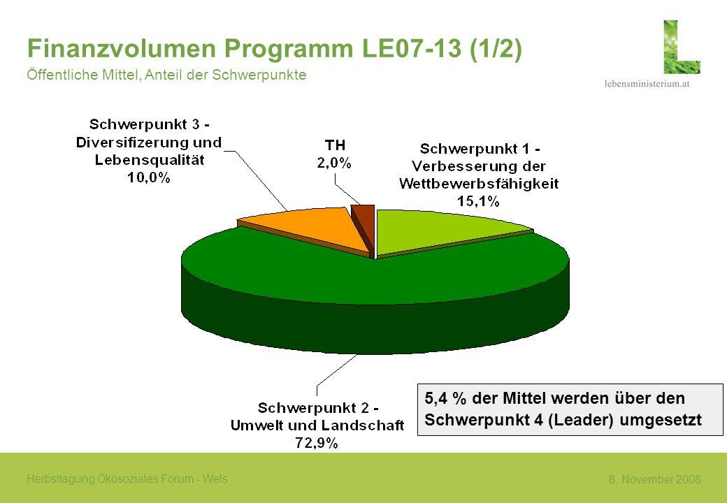 Finanzvolumen Programm LE07-13 (1/2)