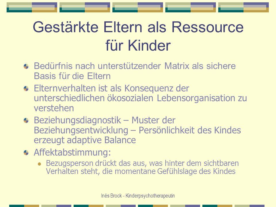 Gestärkte Eltern als Ressource für Kinder