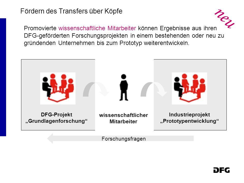 Fördern des Transfers über Köpfe