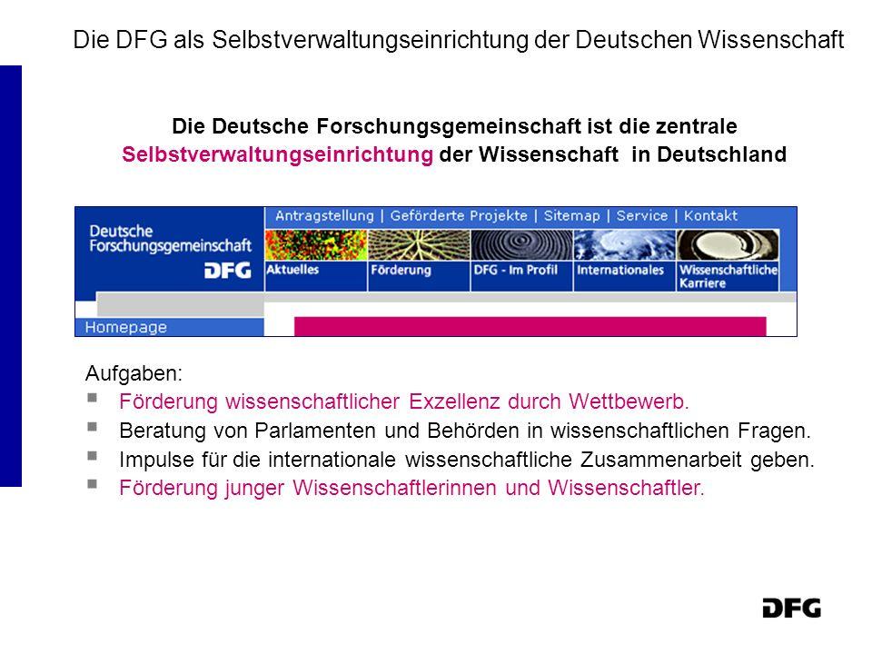 Die DFG als Selbstverwaltungseinrichtung der Deutschen Wissenschaft
