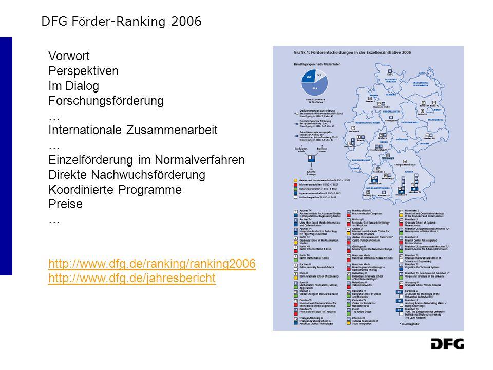 DFG Förder-Ranking 2006 Vorwort. Perspektiven. Im Dialog. Forschungsförderung. … Internationale Zusammenarbeit.